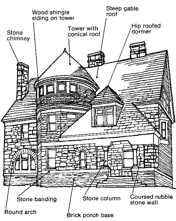 Richardsonian Style Architecture